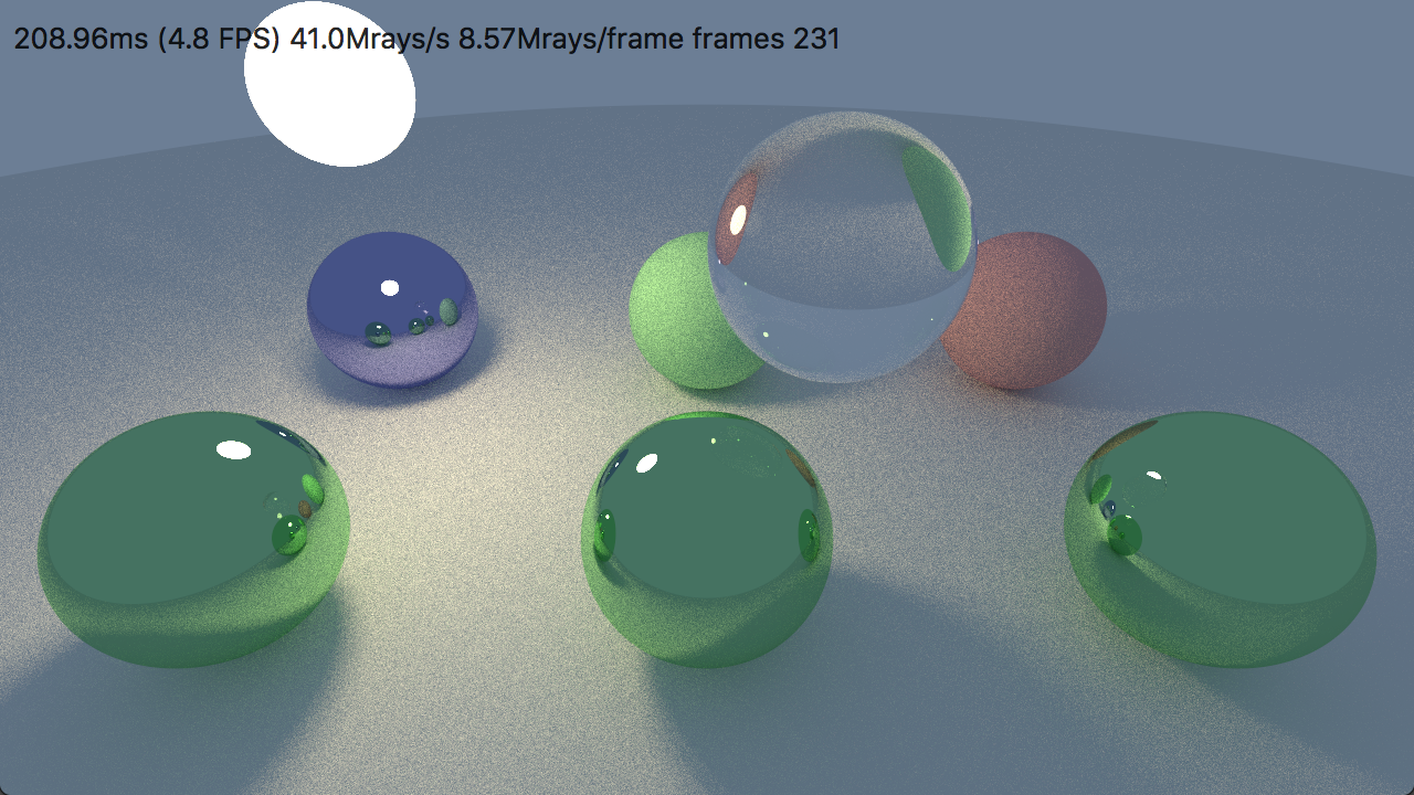 ray tracing in one weekend pdf